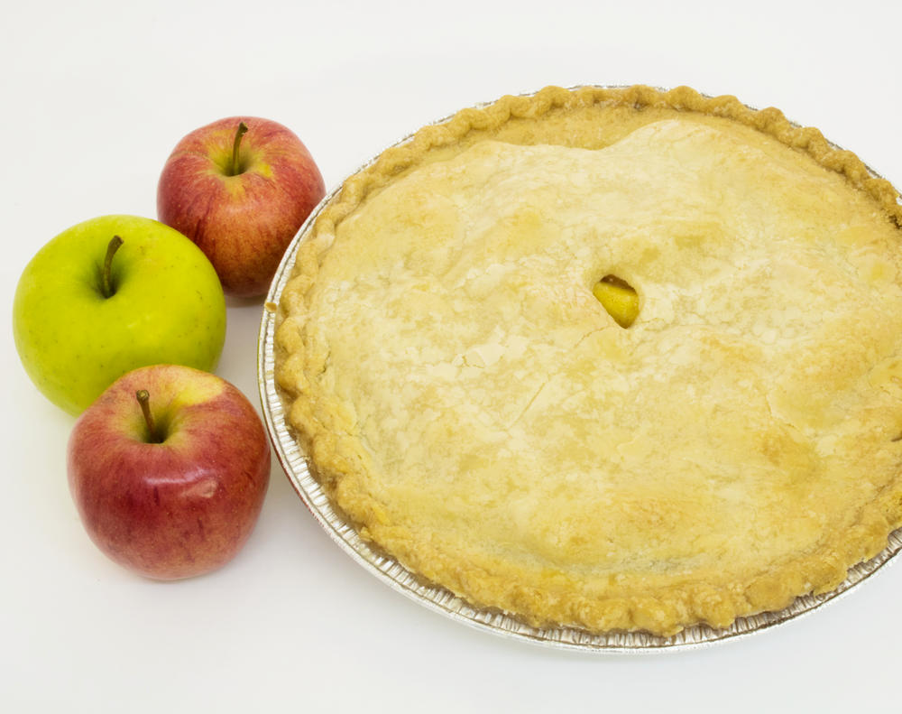 Our Retail Store - Pie